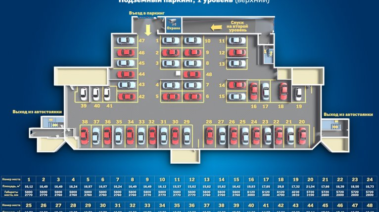 «Небо Москвы»: Схема подземного паркинга